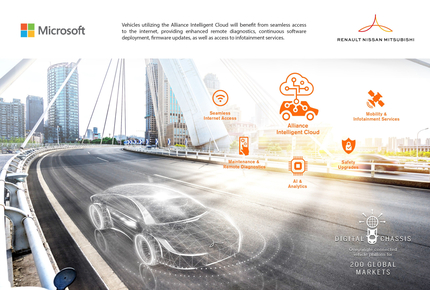 Alliance Intelligent Cloud: Autos noch vernetzter